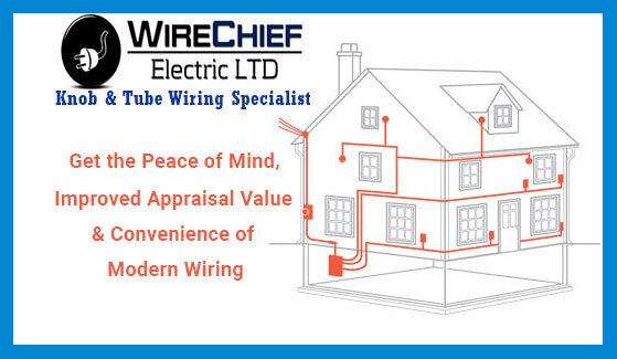 knob and tube wiring replacement Knob and Tube Wiring Diagram Residential