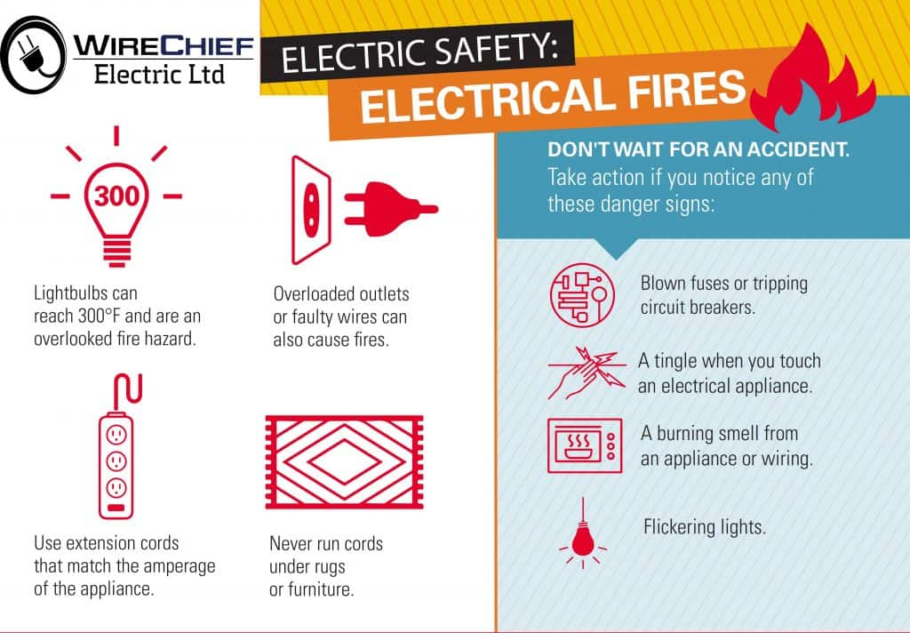 avoid-commom-electrical-hazards-at-home