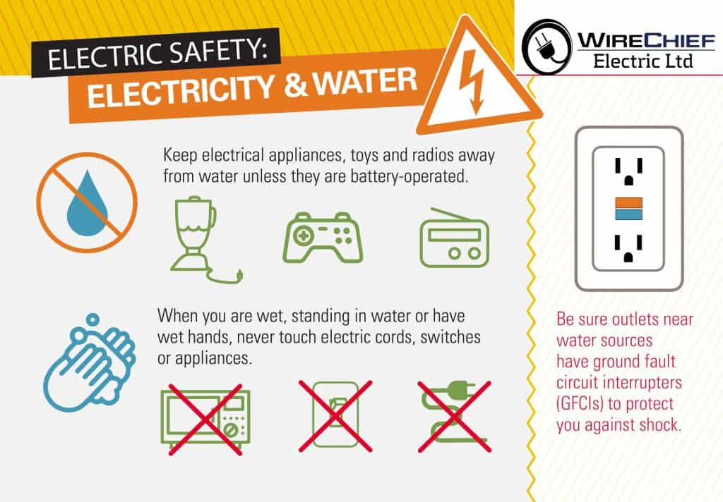 prevent common home electrical hazards