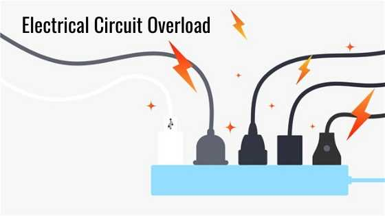 Overloaded Circuit Signs